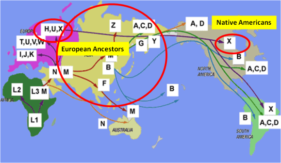 Solutrean Haplo Group - X - Map